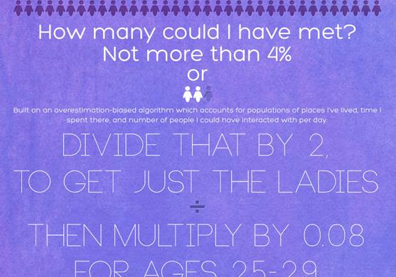 Heiratsantrag als Infografik