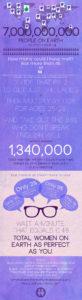 Heiratsantrag als Infographic