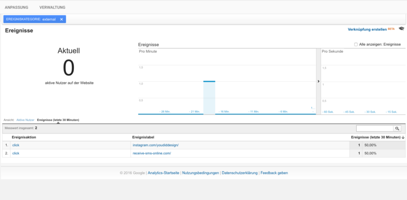 Klicks-auf-externe-Links-in-Google-Analytics-messen-Tutorial-Ereignisse-Echtzeit-Analyse