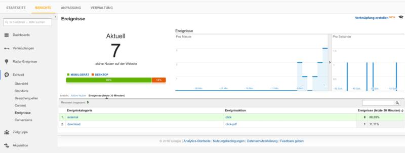 Klicks auf externe Links in Google Analytics messen Tutorial Ereignisse Echtzeit Ansicht | www.youdid-design.de