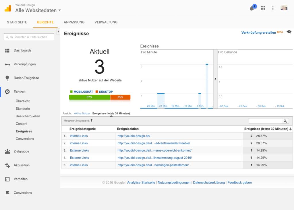 Klicks auf externe Links mit dem Google Tag Manager und Google Analytics messen - Echtzeitansicht | www.youdid-design.de