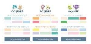 Farbkonzepte von Alpina Farbenfreunde