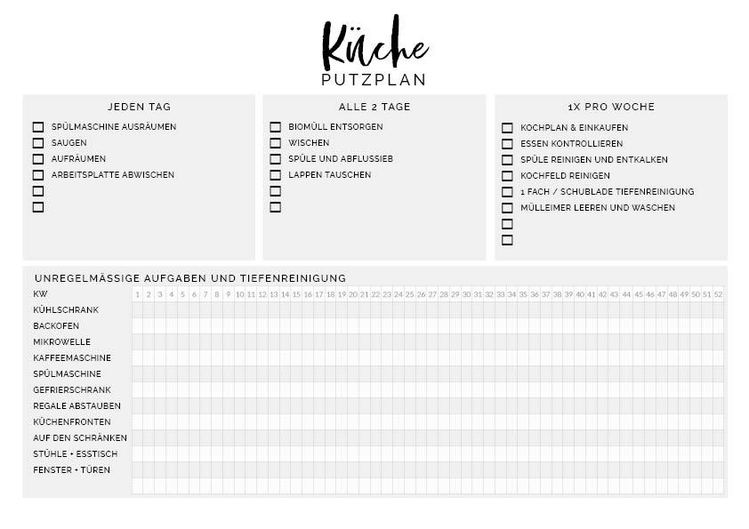 Checklisten und Putzpläne - Mit Routinen zu einem aufgeräumten Zuhause - Youdidslistenliebe - Küchen Putzplan | https://youdid.blog